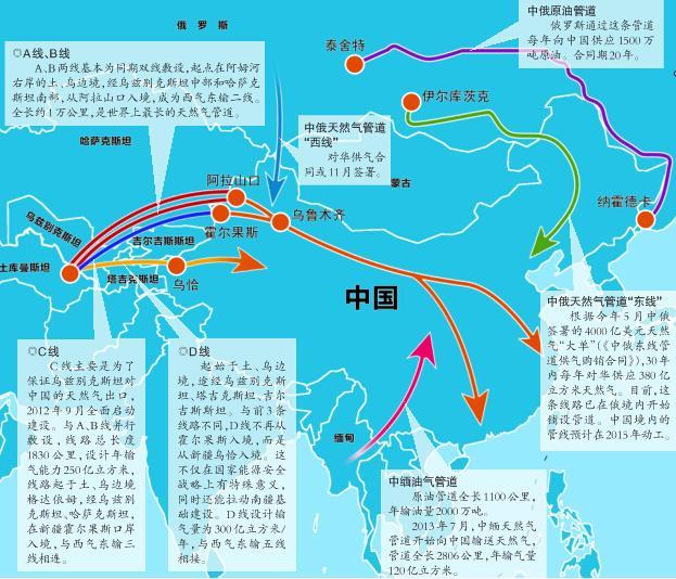里海地图中文版全图